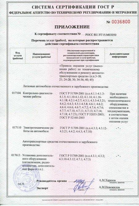 ксенон форум